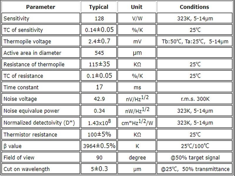 otp 638d2 mems temperature sensor